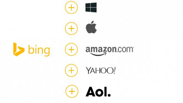 Agencia de bing Ads - PPC