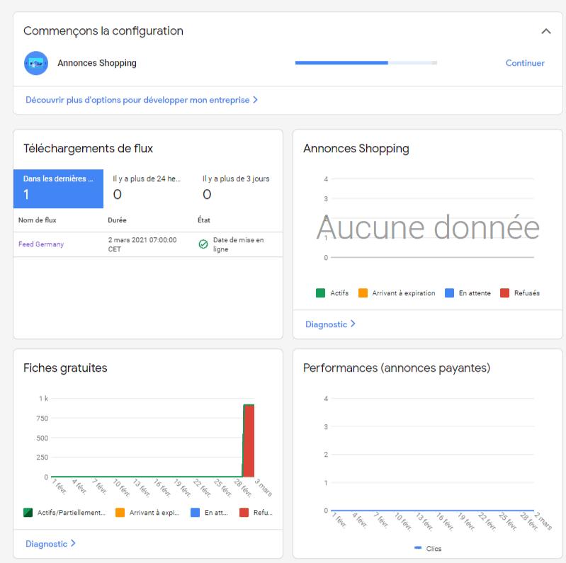 Présentation Google Merchant Center