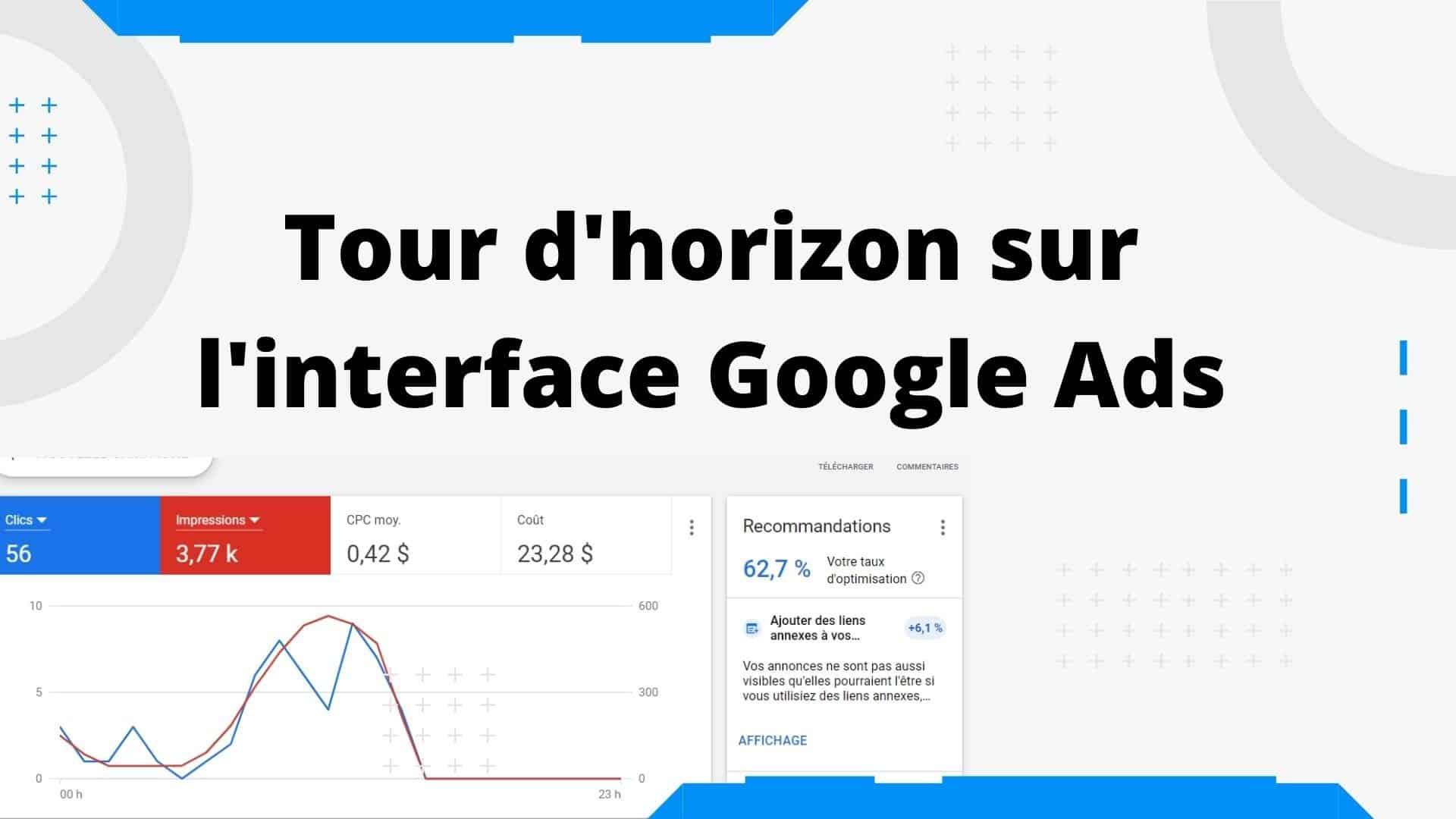Interface Google